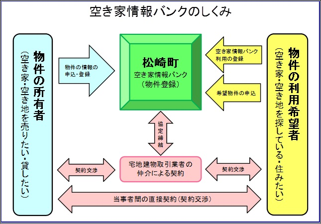 akiyabank